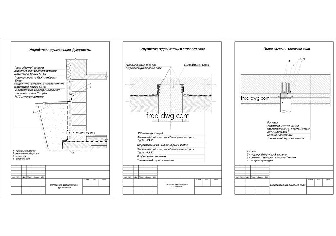 Гидроизоляция для фундамента autocad добавки в раствор гидроизоляция