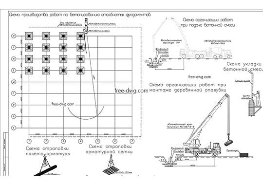 Устройство столбчатых фундаментов - файл чертежа в формате DWG.